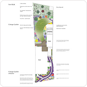 Cottage Garden Design Plans Eltham