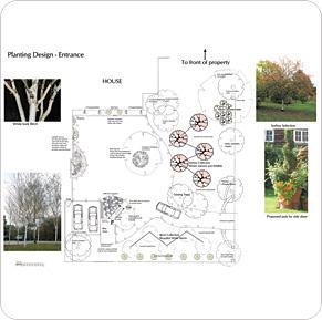 Traditional Garden Design Plans Goole