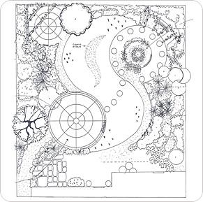 Garden Plans Uk PDF
